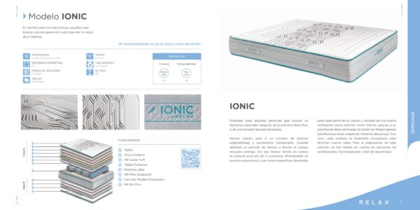 Colchon IONIC detalles